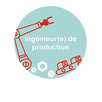 Responsable de production